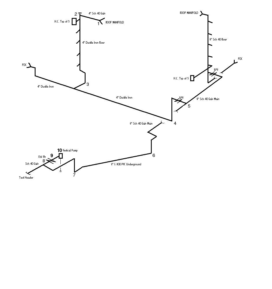 Sketch of TESTSTP Piping