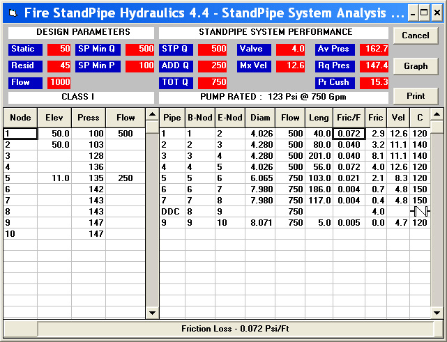 Fire StandPipe Hydraulic Calculation and Design Software